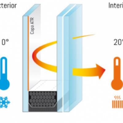 Aislamiento térmico en invierno